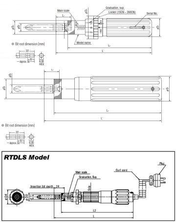 Click Type Torque Driver (RTD) 2