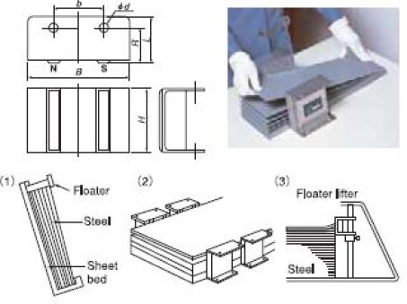 "Steel Sheet Separator ""Floater"" (KF) 2"